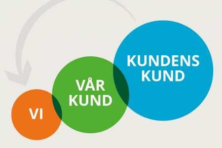 Workshop om avancerade tjänster i tillverkningsindustrin