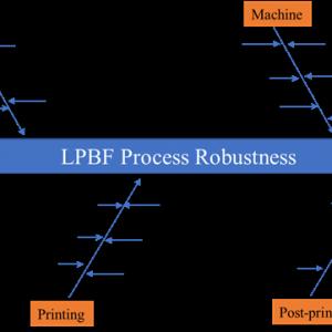 Robust Additiv Tillverkning av Komponenter med Tunna Sektioner och Smala Kanaler (ProThin)