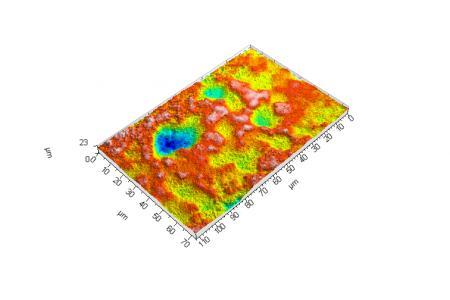 P63: Metrology and Properties of Engineering Surfaces #3