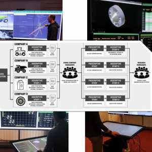 MD3S – Modelldriven produktutveckling och beslutsstöd