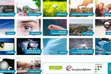 Strategiska innovationsprogram får fortsatt finansiering