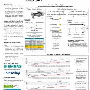 Cirkulär tillverkning inom energisektorn: en utvärdering av potentialen för en cirkulär affärsmodell