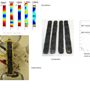 Ljudorienterade fiber i kompositer (LOFiK)
